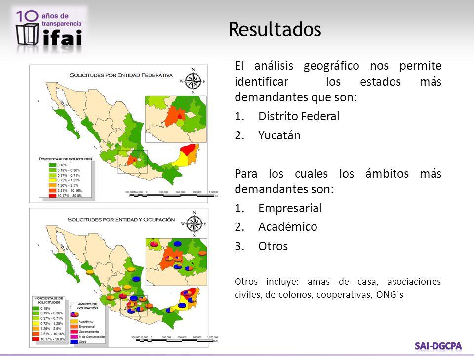 Resultados El análisis geográfico nos permite identificar los estados más demandantes que son: 1.Distrito Federal 2.Yucatán Para los cuales los ámbitos más demandantes son: 1.Empresarial 2.Académico 3.Otros Otros incluye: amas de casa, asociaciones civiles, de colonos, cooperativas, ONG`s