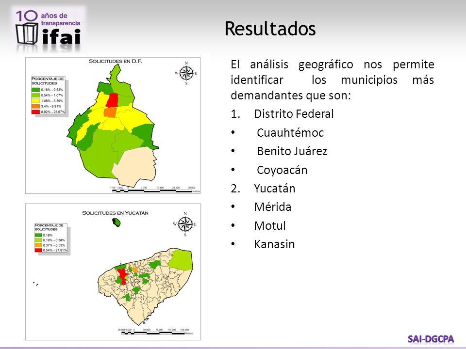 Resultados El análisis geográfico nos permite identificar los municipios más demandantes que son: 1.Distrito Federal Cuauhtémoc Benito Juárez Coyoacán 2.Yucatán Mérida Motul Kanasin