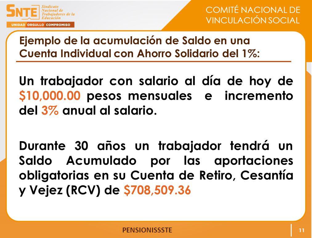 COMITÉ NACIONAL DE VINCULACIÓN SOCIAL PENSIONISSSTE Ejemplo de la acumulación de Saldo en una Cuenta Individual con Ahorro Solidario del 1%: Un trabaj