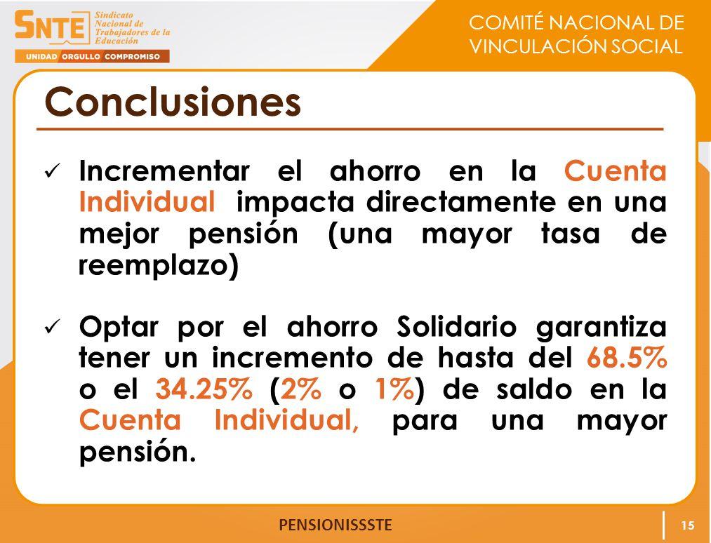 COMITÉ NACIONAL DE VINCULACIÓN SOCIAL PENSIONISSSTE Conclusiones Incrementar el ahorro en la Cuenta Individual impacta directamente en una mejor pensi