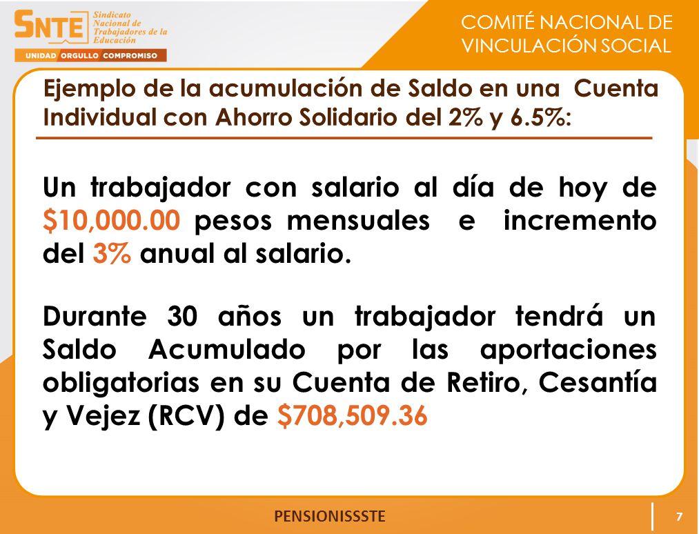 COMITÉ NACIONAL DE VINCULACIÓN SOCIAL PENSIONISSSTE Ejemplo de la acumulación de Saldo en una Cuenta Individual con Ahorro Solidario del 2% y 6.5%: En el mismo período si el trabajador opta por ahorrar el 2% más el 6.5% de la Dependencia, su saldo acumulado por ahorro solidario será de $485,269.24 Comparando: $708,509.36 sin ahorro; con ahorro $1,193,778.60 El Saldo Total aumenta hasta un 68.5% 8
