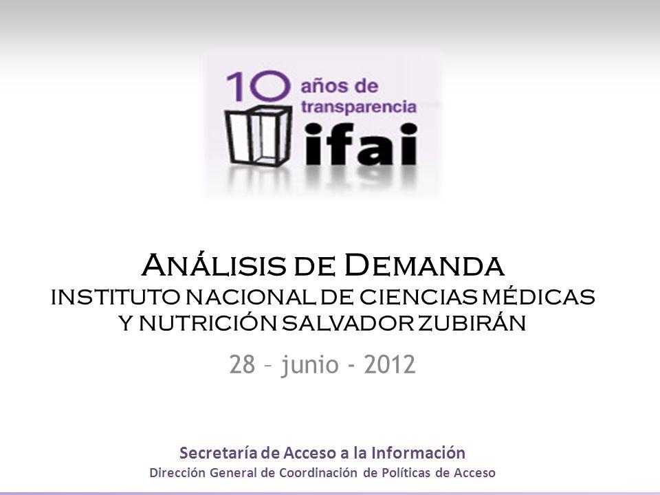 Secretaría de Acceso a la Información Dirección General de Coordinación de Políticas de Acceso Análisis de Demanda INSTITUTO NACIONAL DE CIENCIAS MÉDICAS Y NUTRICIÓN SALVADOR ZUBIRÁN 28 – junio - 2012