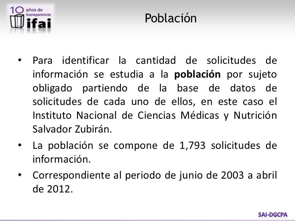 Para identificar la cantidad de solicitudes de información se estudia a la población por sujeto obligado partiendo de la base de datos de solicitudes de cada uno de ellos, en este caso el Instituto Nacional de Ciencias Médicas y Nutrición Salvador Zubirán.