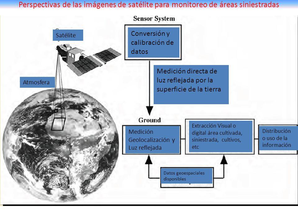 Perspectivas de las imágenes de satélite para monitoreo de áreas siniestradas Conversión y calibración de datos Medición Geolocalización y Luz refleja