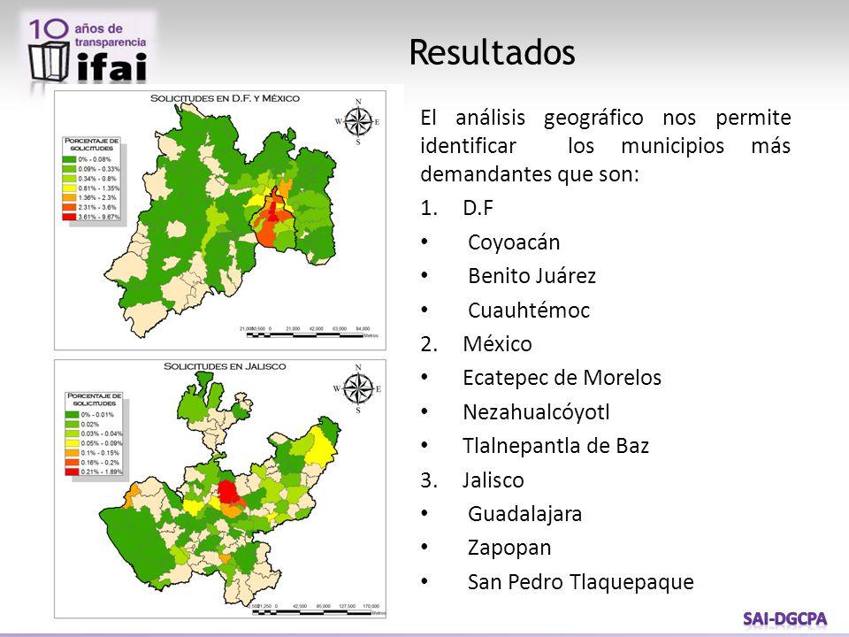 Resultados El análisis geográfico nos permite identificar los municipios más demandantes que son: 1.D.F Coyoacán Benito Juárez Cuauhtémoc 2.México Ecatepec de Morelos Nezahualcóyotl Tlalnepantla de Baz 3.Jalisco Guadalajara Zapopan San Pedro Tlaquepaque