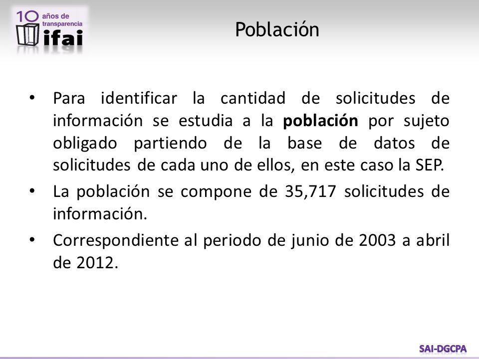 Para identificar la cantidad de solicitudes de información se estudia a la población por sujeto obligado partiendo de la base de datos de solicitudes de cada uno de ellos, en este caso la SEP.