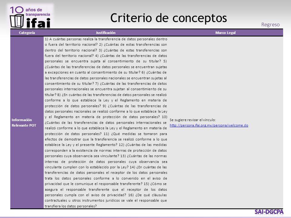 Criterio de conceptos CategoríaJustificaciónMarco Legal Información Relevante POT 1) A cuántas personas realiza la transferencia de datos personales dentro o fuera del territorio nacional.