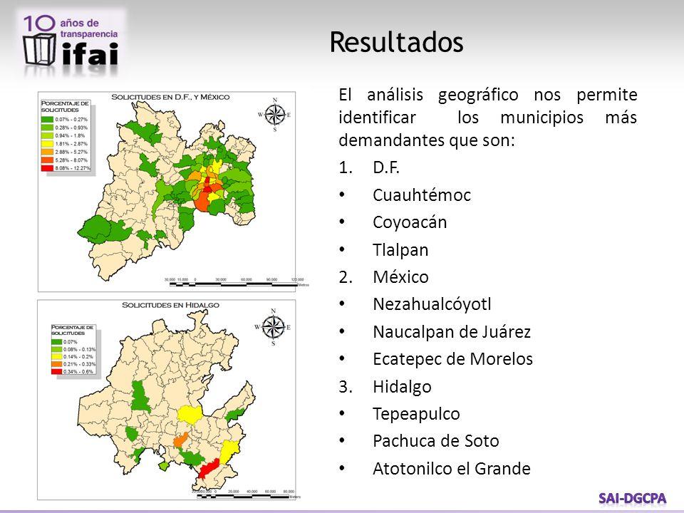 Resultados El análisis geográfico nos permite identificar los municipios más demandantes que son: 1.D.F.