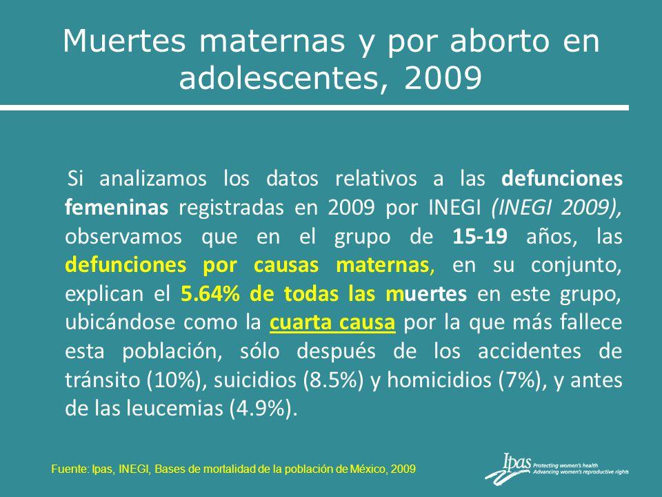 Si analizamos los datos relativos a las defunciones femeninas registradas en 2009 por INEGI (INEGI 2009), observamos que en el grupo de 15-19 años, la