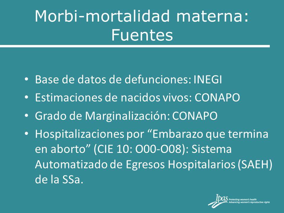 Morbi-mortalidad materna: Fuentes Base de datos de defunciones: INEGI Estimaciones de nacidos vivos: CONAPO Grado de Marginalización: CONAPO Hospitali