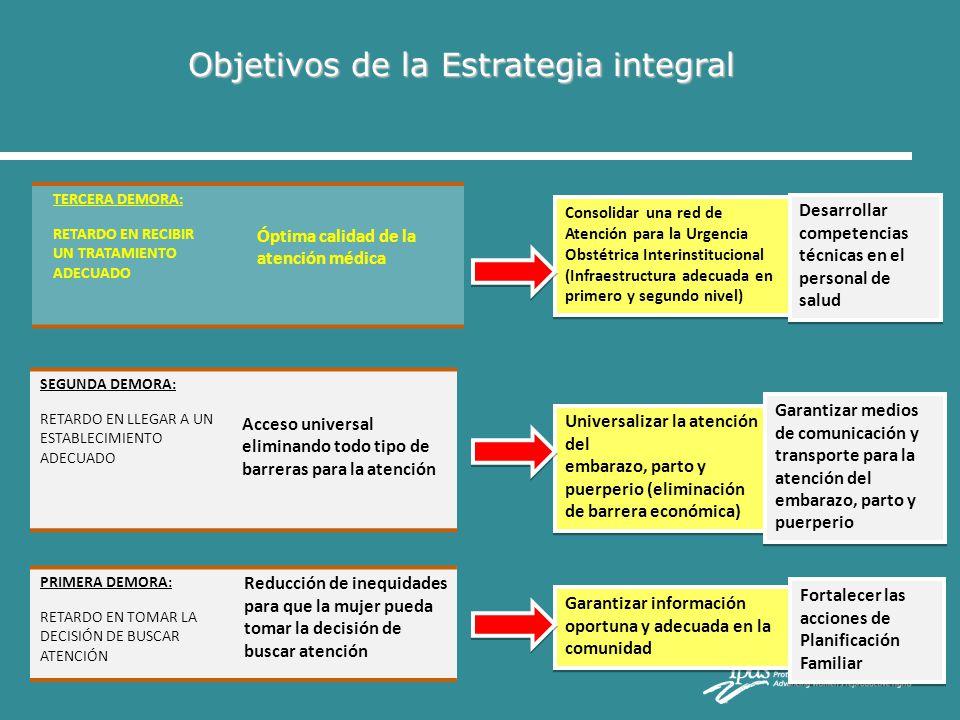 Objetivos de la Estrategia integral TERCERA DEMORA: RETARDO EN RECIBIR UN TRATAMIENTO ADECUADO Óptima calidad de la atención médica Consolidar una red
