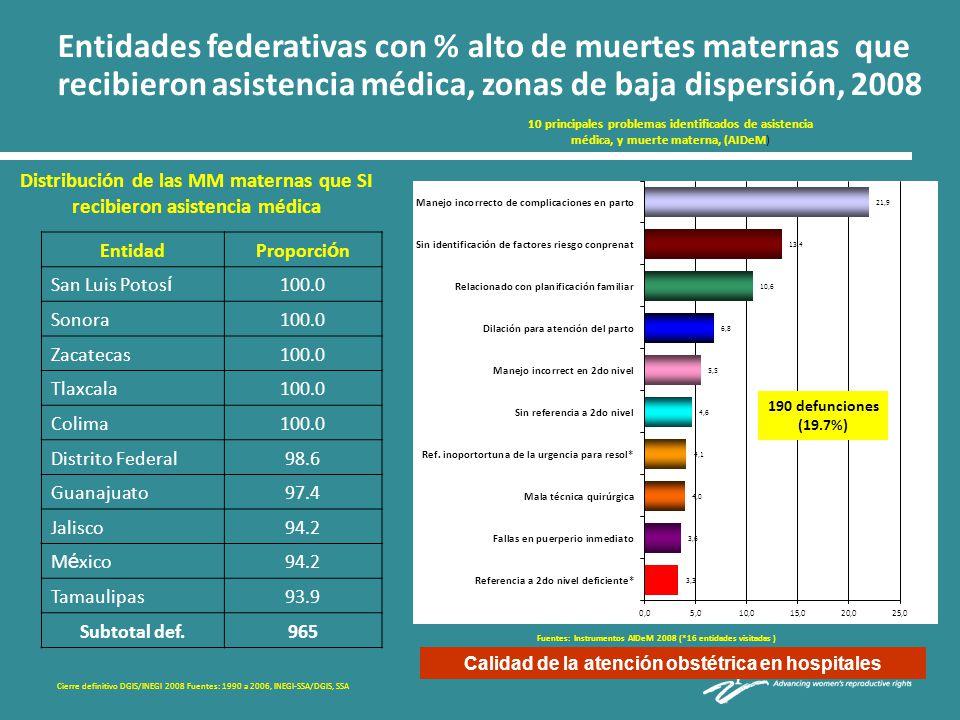 Entidades federativas con % alto de muertes maternas que recibieron asistencia médica, zonas de baja dispersión, 2008 10 principales problemas identif