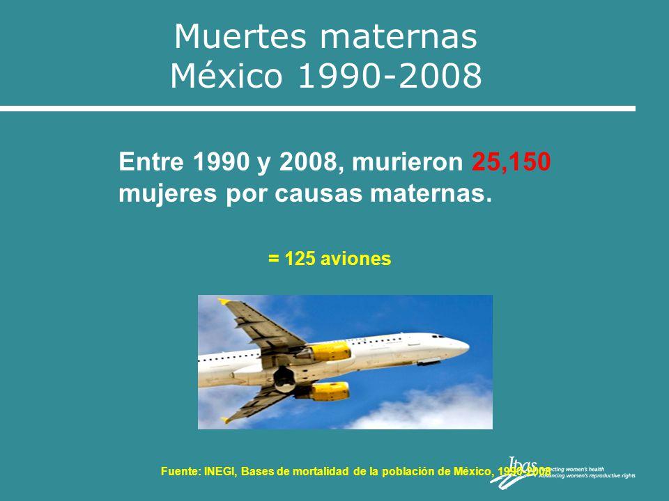Muertes maternas México 1990-2008 1990-2008 TOTAL de muertes maternas 25,150 Excluyendo muertes tardías (O96-O97) y CorioCa (C58) 24, 827 Excluyendo muertes con residencia habitual en el exterior 24, 805 Fuente: INEGI/SSA: Cubos de Mortalidad de la Población Mexicana, 1990-2008