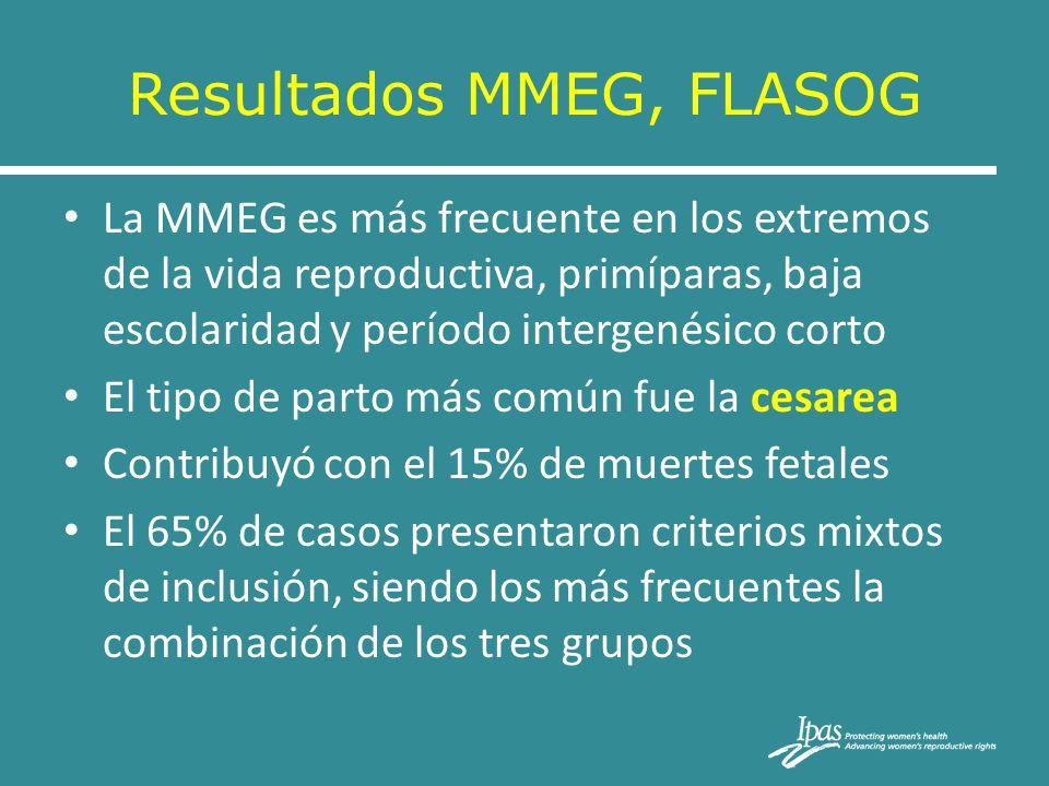 Resultados MMEG, FLASOG La MMEG es más frecuente en los extremos de la vida reproductiva, primíparas, baja escolaridad y período intergenésico corto E