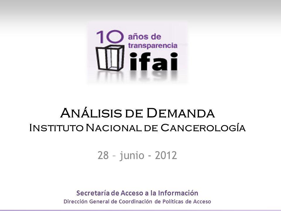 Secretaría de Acceso a la Información Dirección General de Coordinación de Políticas de Acceso Análisis de Demanda Instituto Nacional de Cancerología
