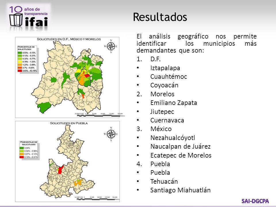 Resultados El análisis geográfico nos permite identificar los municipios más demandantes que son: 1.D.F. Iztapalapa Cuauhtémoc Coyoacán 2.Morelos Emil