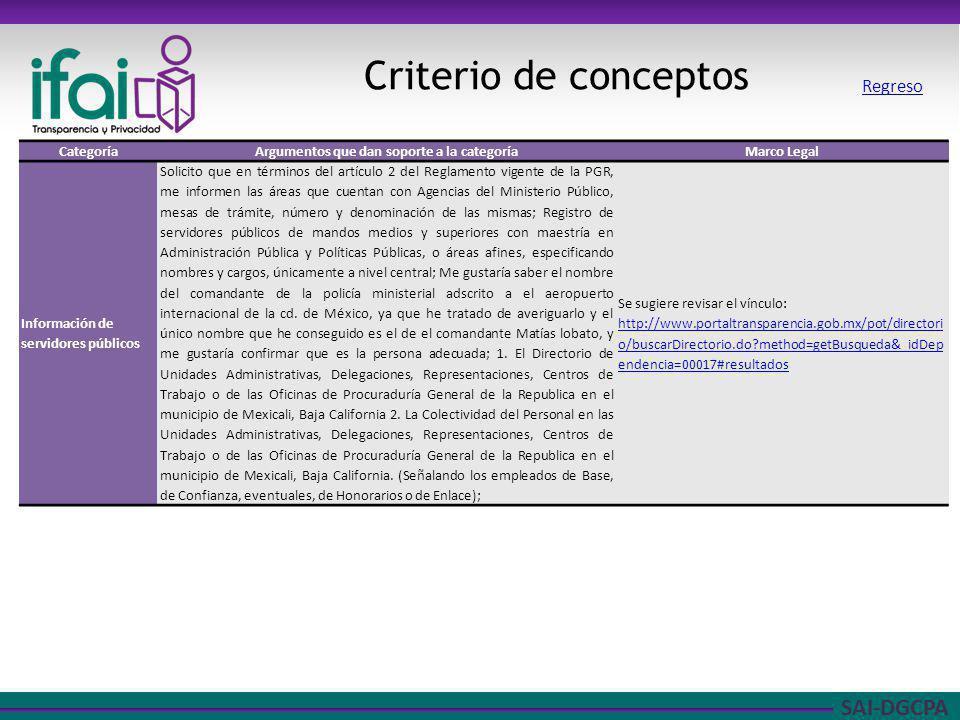 SAI-DGCPA Criterio de conceptos CategoríaArgumentos que dan soporte a la categoríaMarco Legal Información de servidores públicos Solicito que en térmi