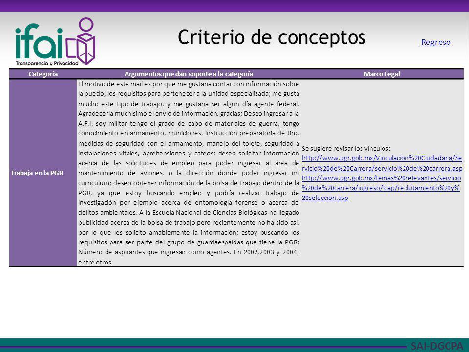 SAI-DGCPA Criterio de conceptos CategoríaArgumentos que dan soporte a la categoríaMarco Legal Trabaja en la PGR El motivo de este mail es por que me g