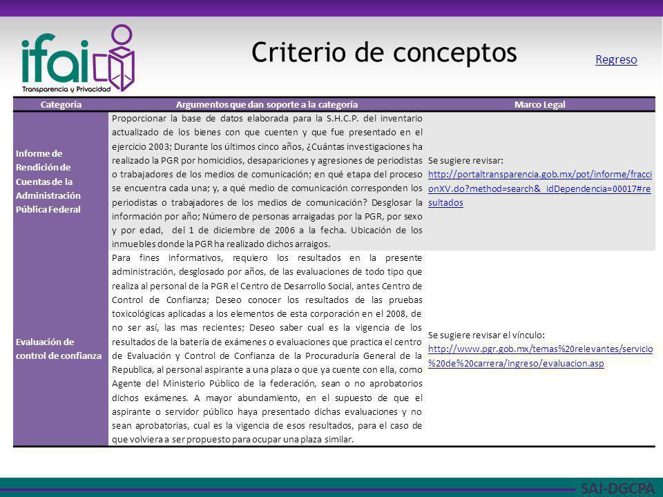 SAI-DGCPA Criterio de conceptos CategoríaArgumentos que dan soporte a la categoríaMarco Legal Informe de Rendición de Cuentas de la Administración Pública Federal Proporcionar la base de datos elaborada para la S.H.C.P.