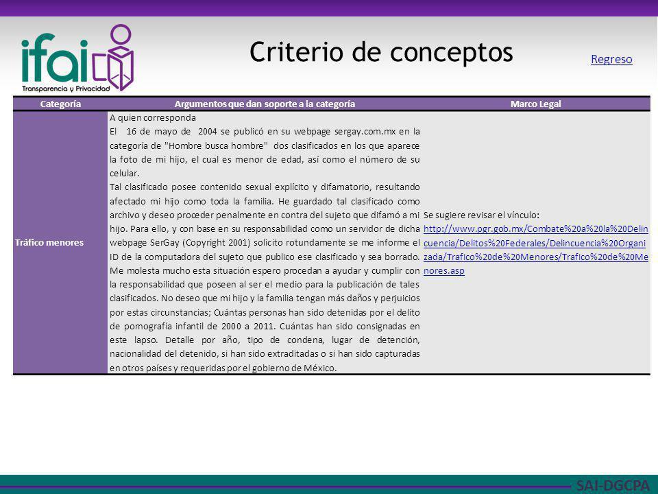 SAI-DGCPA Criterio de conceptos CategoríaArgumentos que dan soporte a la categoríaMarco Legal Tráfico menores A quien corresponda El 16 de mayo de 200