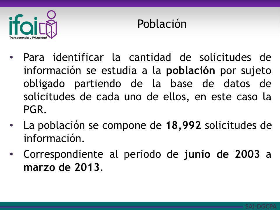 SAI-DGCPA Para identificar la cantidad de solicitudes de información se estudia a la población por sujeto obligado partiendo de la base de datos de solicitudes de cada uno de ellos, en este caso la PGR.