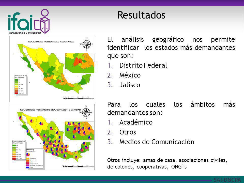 SAI-DGCPA Resultados El análisis geográfico nos permite identificar los estados más demandantes que son: 1.Distrito Federal 2.México 3.Jalisco Para los cuales los ámbitos más demandantes son: 1.Académico 2.Otros 3.Medios de Comunicación Otros incluye: amas de casa, asociaciones civiles, de colonos, cooperativas, ONG`s