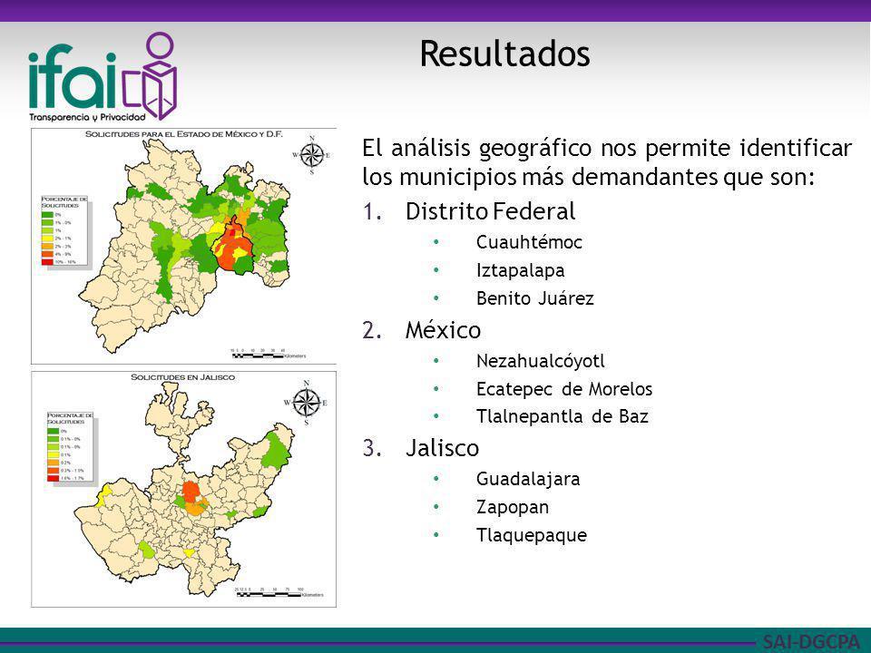 SAI-DGCPA Resultados El análisis geográfico nos permite identificar los municipios más demandantes que son: 1.Distrito Federal Cuauhtémoc Iztapalapa Benito Juárez 2.México Nezahualcóyotl Ecatepec de Morelos Tlalnepantla de Baz 3.Jalisco Guadalajara Zapopan Tlaquepaque
