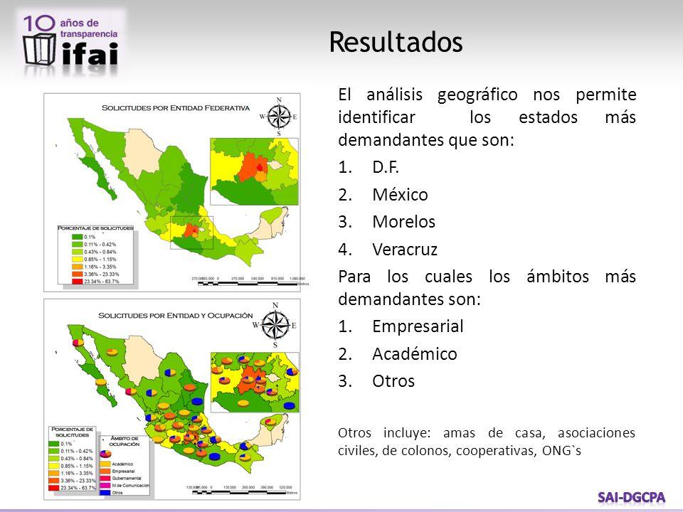Resultados El análisis geográfico nos permite identificar los estados más demandantes que son: 1.D.F. 2.México 3.Morelos 4.Veracruz Para los cuales lo