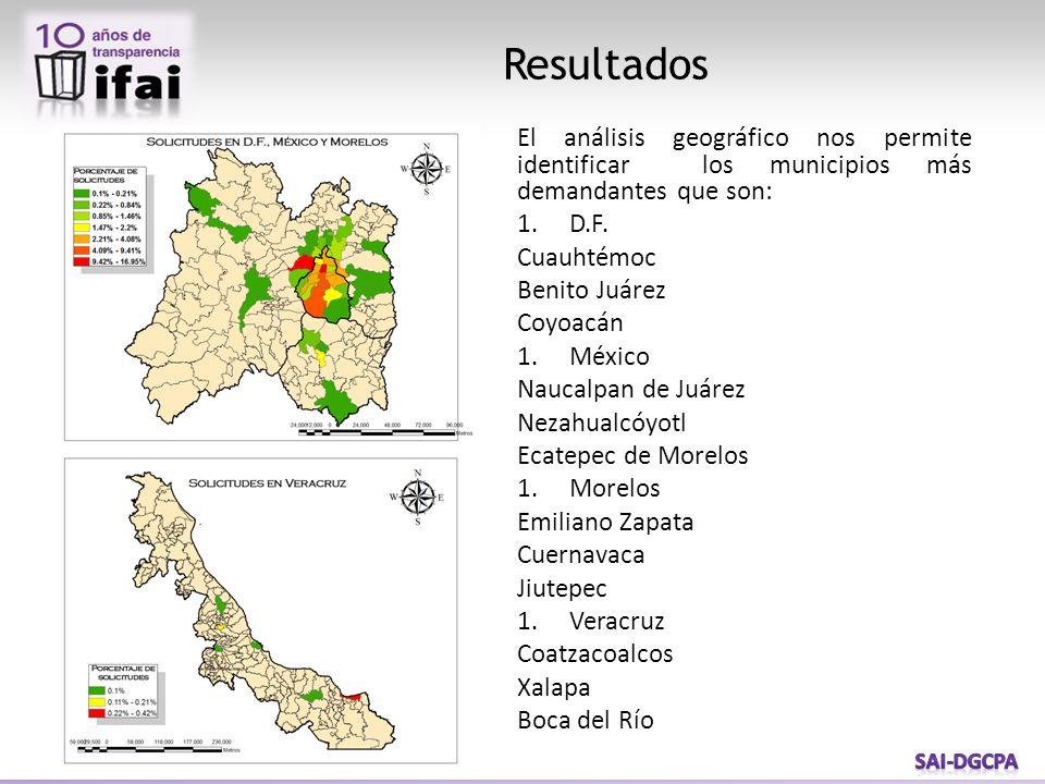 Resultados El análisis geográfico nos permite identificar los municipios más demandantes que son: 1.D.F. Cuauhtémoc Benito Juárez Coyoacán 1.México Na