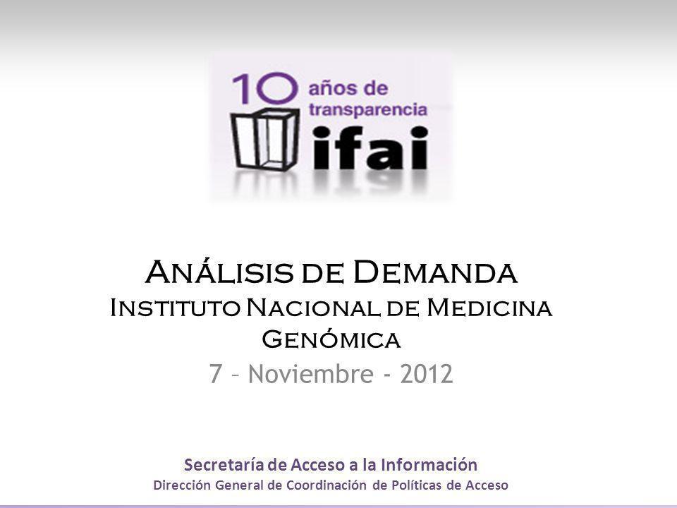 Secretaría de Acceso a la Información Dirección General de Coordinación de Políticas de Acceso Análisis de Demanda Instituto Nacional de Medicina Genómica 7 – Noviembre - 2012