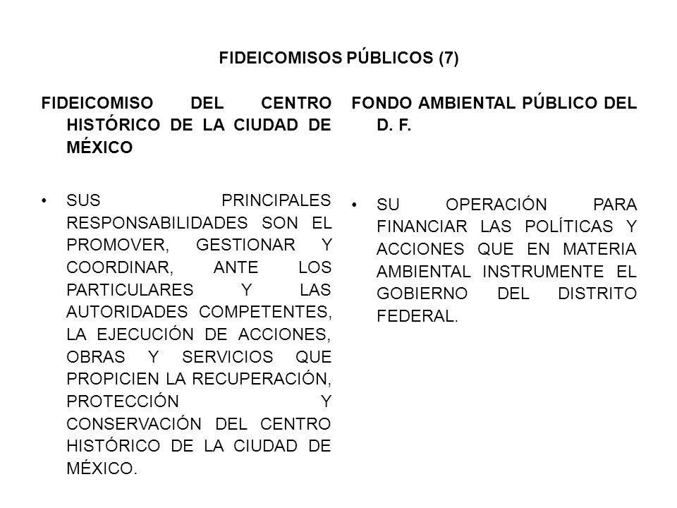FIDEICOMISOS PÚBLICOS (7) FIDEICOMISO DEL CENTRO HISTÓRICO DE LA CIUDAD DE MÉXICO SUS PRINCIPALES RESPONSABILIDADES SON EL PROMOVER, GESTIONAR Y COORDINAR, ANTE LOS PARTICULARES Y LAS AUTORIDADES COMPETENTES, LA EJECUCIÓN DE ACCIONES, OBRAS Y SERVICIOS QUE PROPICIEN LA RECUPERACIÓN, PROTECCIÓN Y CONSERVACIÓN DEL CENTRO HISTÓRICO DE LA CIUDAD DE MÉXICO.