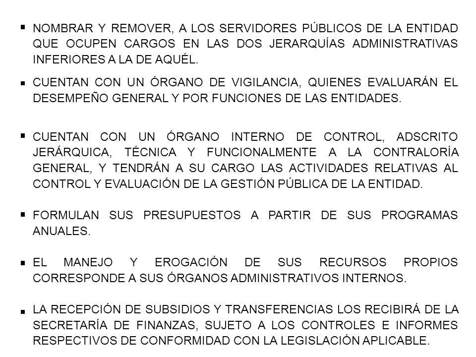 NOMBRAR Y REMOVER, A LOS SERVIDORES PÚBLICOS DE LA ENTIDAD QUE OCUPEN CARGOS EN LAS DOS JERARQUÍAS ADMINISTRATIVAS INFERIORES A LA DE AQUÉL.