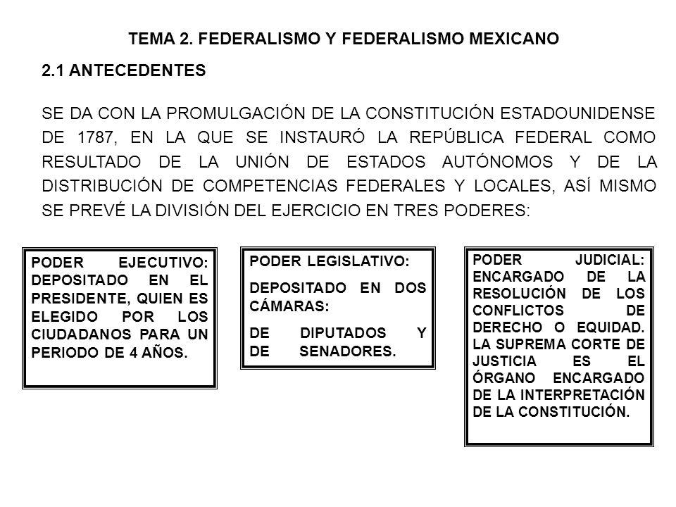 TEMA 2. FEDERALISMO Y FEDERALISMO MEXICANO 2.1 ANTECEDENTES SE DA CON LA PROMULGACIÓN DE LA CONSTITUCIÓN ESTADOUNIDENSE DE 1787, EN LA QUE SE INSTAURÓ
