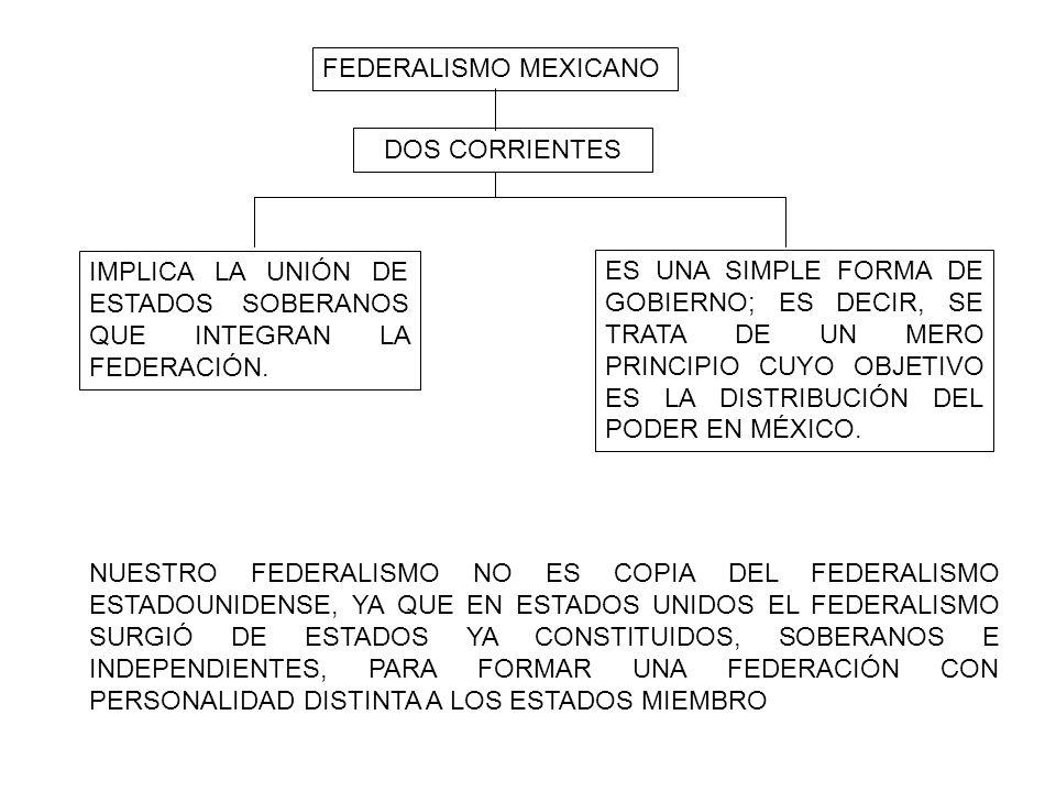 FEDERALISMO MEXICANO IMPLICA LA UNIÓN DE ESTADOS SOBERANOS QUE INTEGRAN LA FEDERACIÓN. DOS CORRIENTES ES UNA SIMPLE FORMA DE GOBIERNO; ES DECIR, SE TR