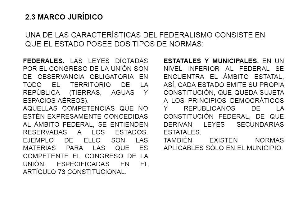 2.3 MARCO JURÍDICO UNA DE LAS CARACTERÍSTICAS DEL FEDERALISMO CONSISTE EN QUE EL ESTADO POSEE DOS TIPOS DE NORMAS: FEDERALES.