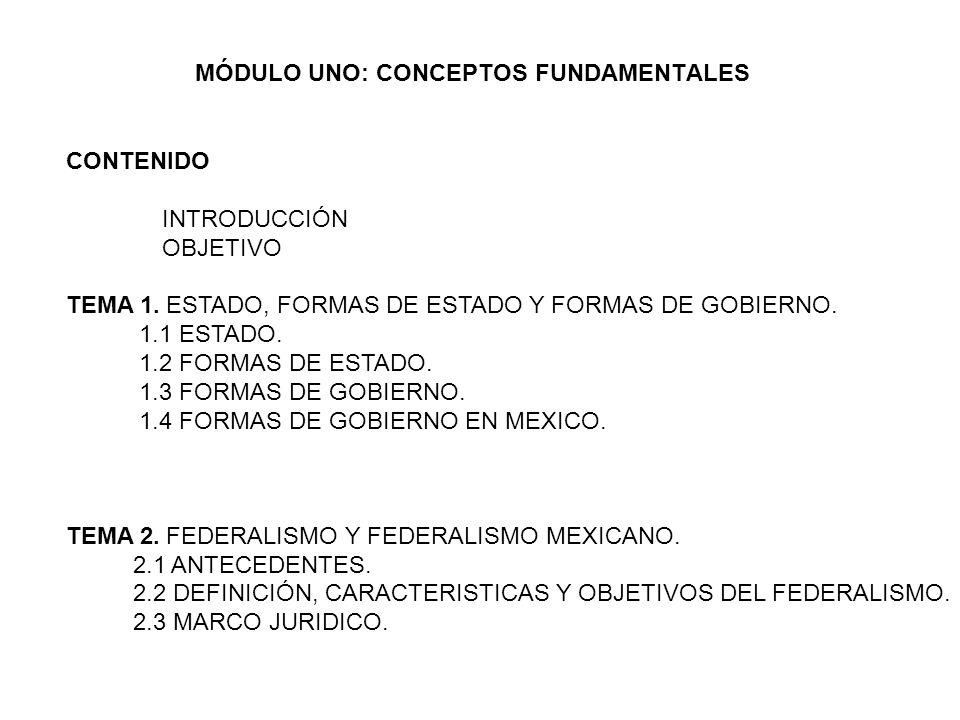 MÓDULO UNO: CONCEPTOS FUNDAMENTALES CONTENIDO INTRODUCCIÓN OBJETIVO TEMA 1.