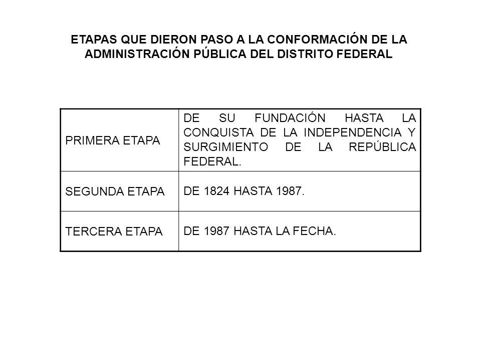 ETAPAS QUE DIERON PASO A LA CONFORMACIÓN DE LA ADMINISTRACIÓN PÚBLICA DEL DISTRITO FEDERAL PRIMERA ETAPA DE SU FUNDACIÓN HASTA LA CONQUISTA DE LA INDEPENDENCIA Y SURGIMIENTO DE LA REPÚBLICA FEDERAL.