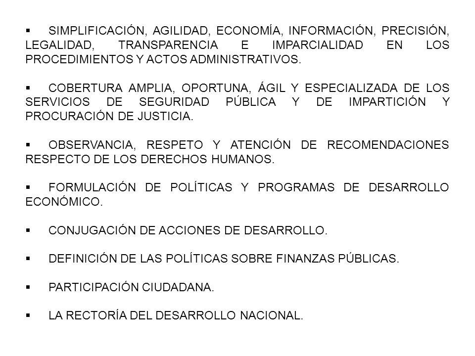 SIMPLIFICACIÓN, AGILIDAD, ECONOMÍA, INFORMACIÓN, PRECISIÓN, LEGALIDAD, TRANSPARENCIA E IMPARCIALIDAD EN LOS PROCEDIMIENTOS Y ACTOS ADMINISTRATIVOS.