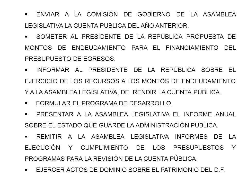 ENVIAR A LA COMISIÓN DE GOBIERNO DE LA ASAMBLEA LEGISLATIVA LA CUENTA PUBLICA DEL AÑO ANTERIOR. SOMETER AL PRESIDENTE DE LA REPÚBLICA PROPUESTA DE MON