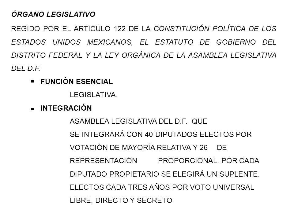 ÓRGANO LEGISLATIVO REGIDO POR EL ARTÍCULO 122 DE LA CONSTITUCIÓN POLÍTICA DE LOS ESTADOS UNIDOS MEXICANOS, EL ESTATUTO DE GOBIERNO DEL DISTRITO FEDERAL Y LA LEY ORGÁNICA DE LA ASAMBLEA LEGISLATIVA DEL D.F.