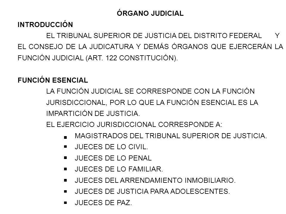ÓRGANO JUDICIAL INTRODUCCIÓN EL TRIBUNAL SUPERIOR DE JUSTICIA DEL DISTRITO FEDERAL Y EL CONSEJO DE LA JUDICATURA Y DEMÁS ÓRGANOS QUE EJERCERÁN LA FUNC
