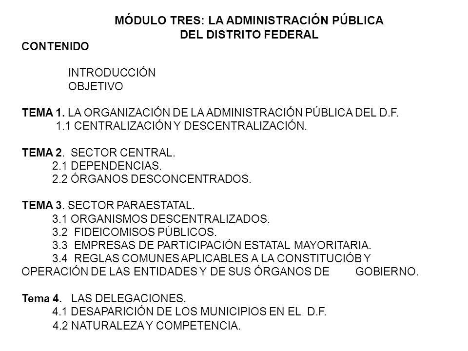 MÓDULO TRES: LA ADMINISTRACIÓN PÚBLICA DEL DISTRITO FEDERAL CONTENIDO INTRODUCCIÓN OBJETIVO TEMA 1.