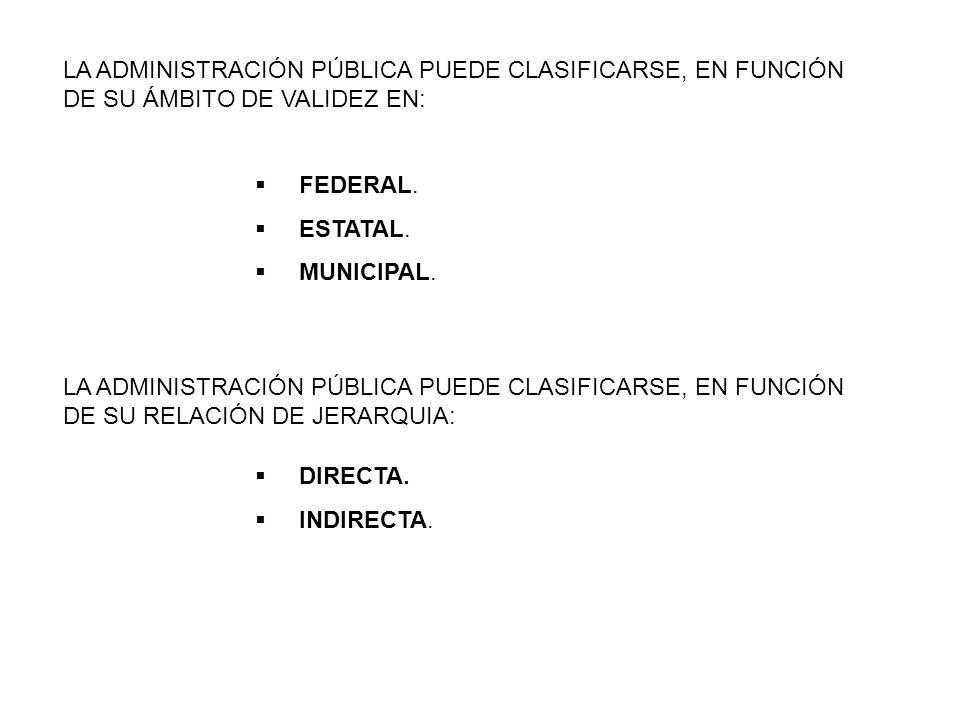 LA ADMINISTRACIÓN PÚBLICA PUEDE CLASIFICARSE, EN FUNCIÓN DE SU RELACIÓN DE JERARQUIA: DIRECTA. INDIRECTA. LA ADMINISTRACIÓN PÚBLICA PUEDE CLASIFICARSE