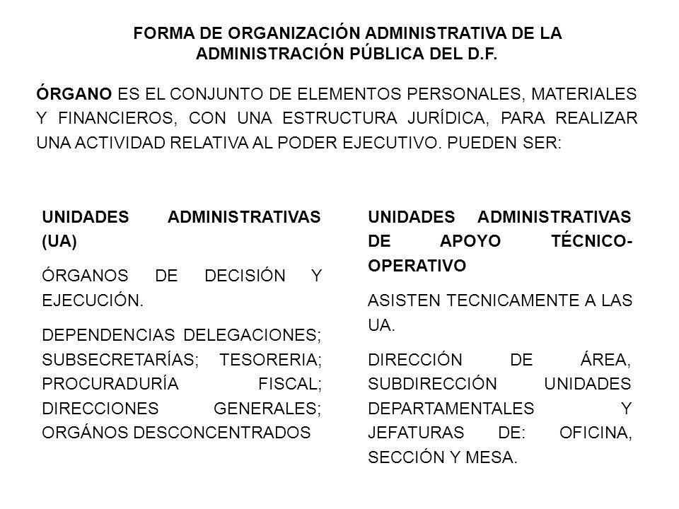 FORMA DE ORGANIZACIÓN ADMINISTRATIVA DE LA ADMINISTRACIÓN PÚBLICA DEL D.F. ÓRGANO ES EL CONJUNTO DE ELEMENTOS PERSONALES, MATERIALES Y FINANCIEROS, CO