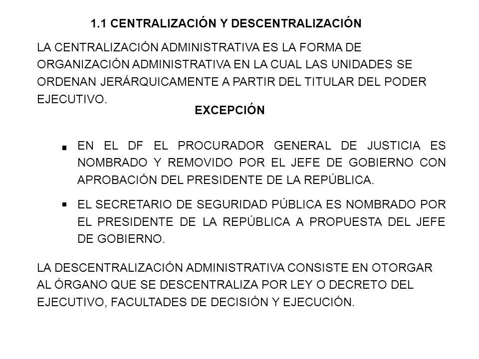1.1 CENTRALIZACIÓN Y DESCENTRALIZACIÓN LA CENTRALIZACIÓN ADMINISTRATIVA ES LA FORMA DE ORGANIZACIÓN ADMINISTRATIVA EN LA CUAL LAS UNIDADES SE ORDENAN JERÁRQUICAMENTE A PARTIR DEL TITULAR DEL PODER EJECUTIVO.