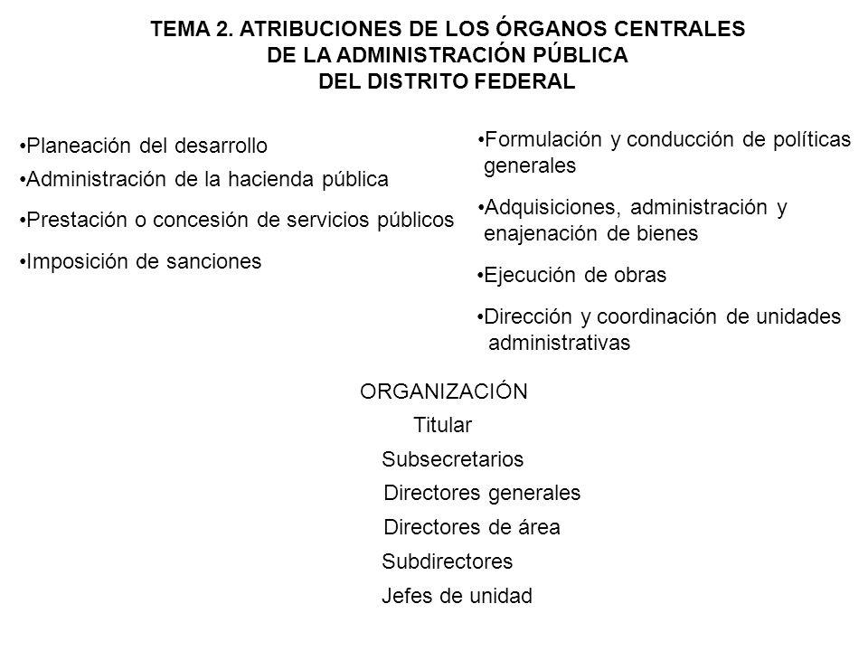 TEMA 2. ATRIBUCIONES DE LOS ÓRGANOS CENTRALES DE LA ADMINISTRACIÓN PÚBLICA DEL DISTRITO FEDERAL Planeación del desarrollo Administración de la haciend