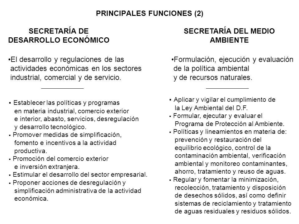 PRINCIPALES FUNCIONES (2) SECRETARÍA DE DESARROLLO ECONÓMICO SECRETARÍA DEL MEDIO AMBIENTE El desarrollo y regulaciones de las actividades económicas en los sectores industrial, comercial y de servicio.