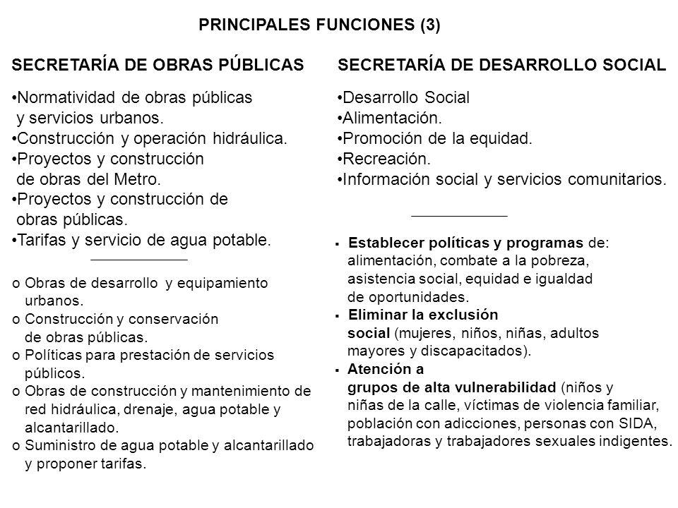 PRINCIPALES FUNCIONES (3) SECRETARÍA DE OBRAS PÚBLICASSECRETARÍA DE DESARROLLO SOCIAL Normatividad de obras públicas y servicios urbanos. Construcción