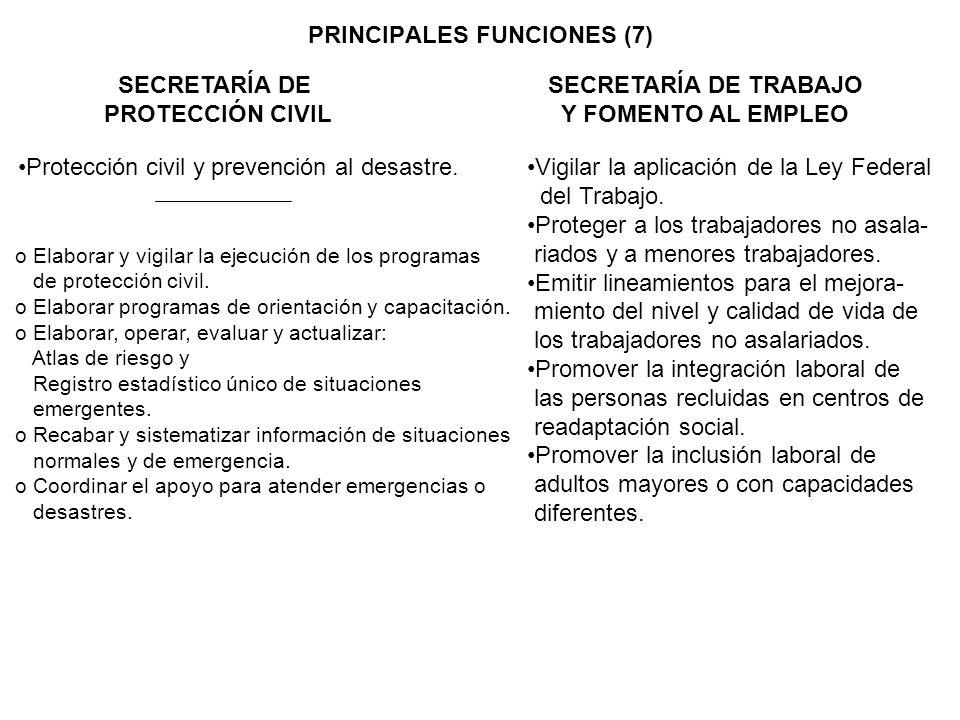 PRINCIPALES FUNCIONES (7) SECRETARÍA DE PROTECCIÓN CIVIL SECRETARÍA DE TRABAJO Y FOMENTO AL EMPLEO Protección civil y prevención al desastre. o Elabor