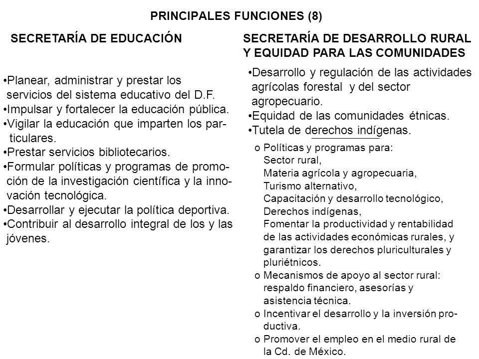 PRINCIPALES FUNCIONES (8) SECRETARÍA DE EDUCACIÓNSECRETARÍA DE DESARROLLO RURAL Y EQUIDAD PARA LAS COMUNIDADES Planear, administrar y prestar los servicios del sistema educativo del D.F.